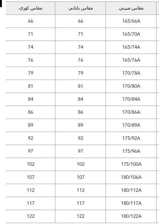 دليل قياسات americaneagle للبنطلونات الرجالية